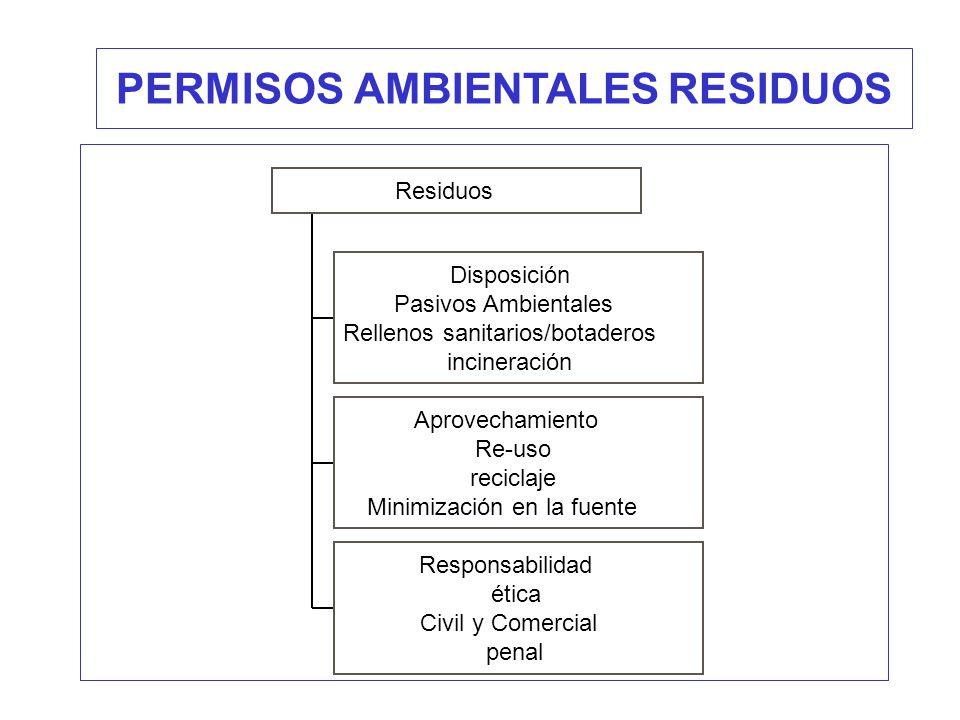 PERMISOS AMBIENTALES RESIDUOS
