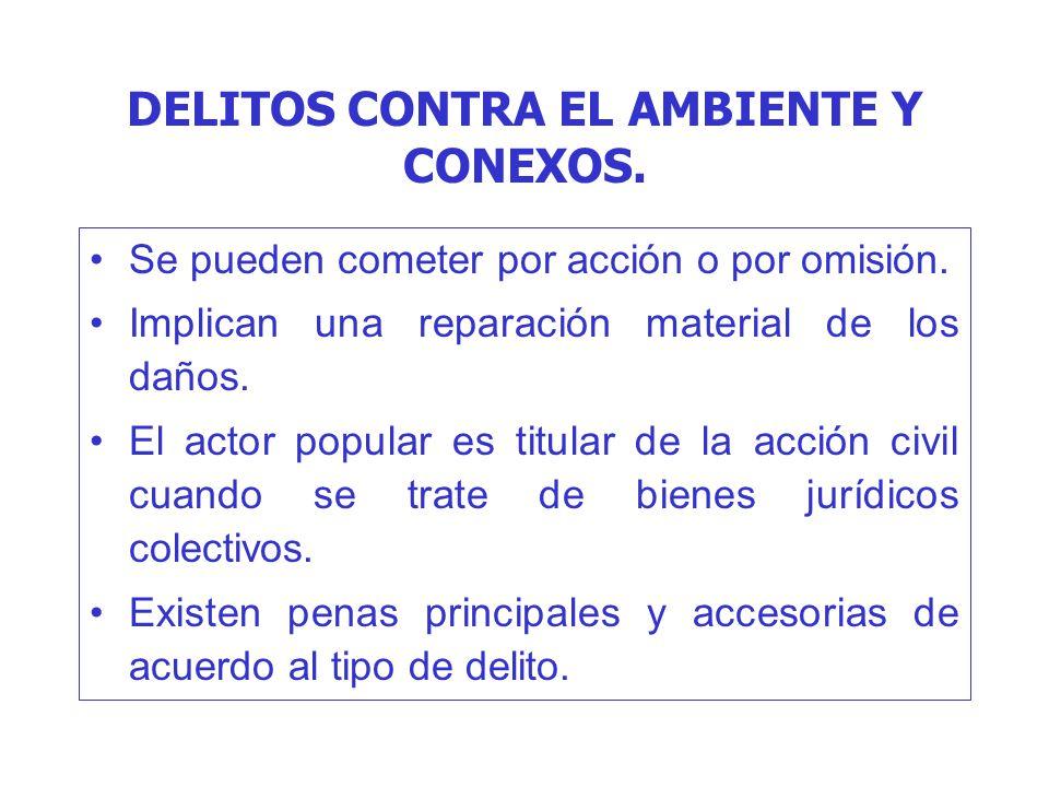 DELITOS CONTRA EL AMBIENTE Y CONEXOS.