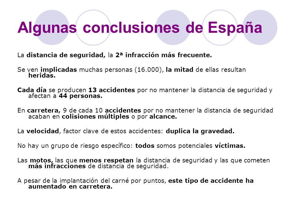 Algunas conclusiones de España