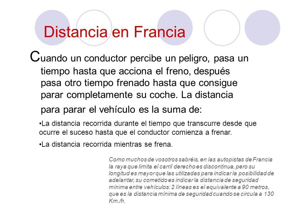 Distancia en Francia
