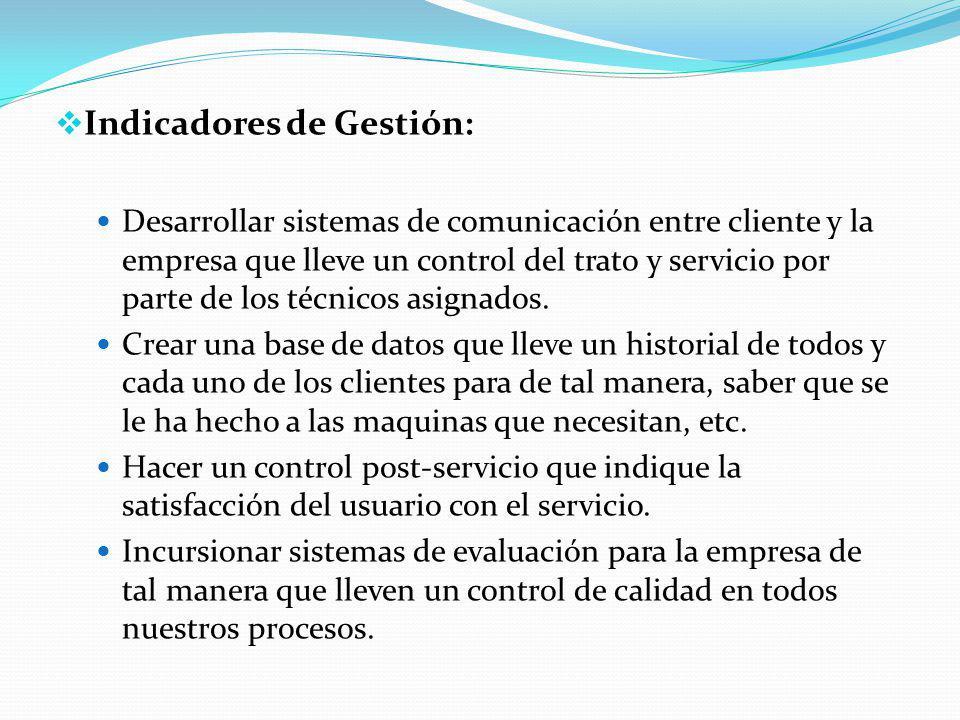Indicadores de Gestión: