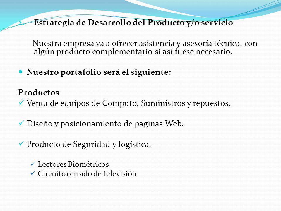 Estrategia de Desarrollo del Producto y/o servicio