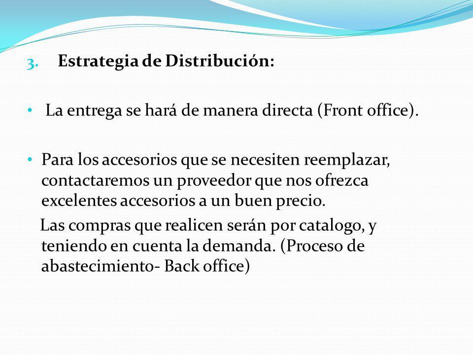 Estrategia de Distribución: