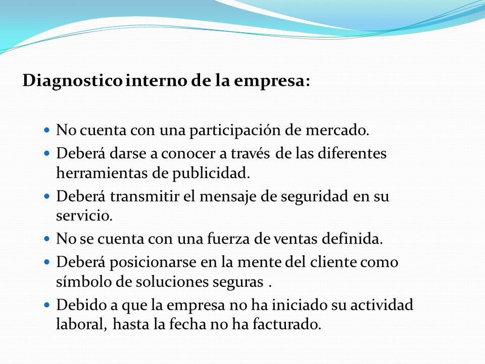 Diagnostico interno de la empresa: