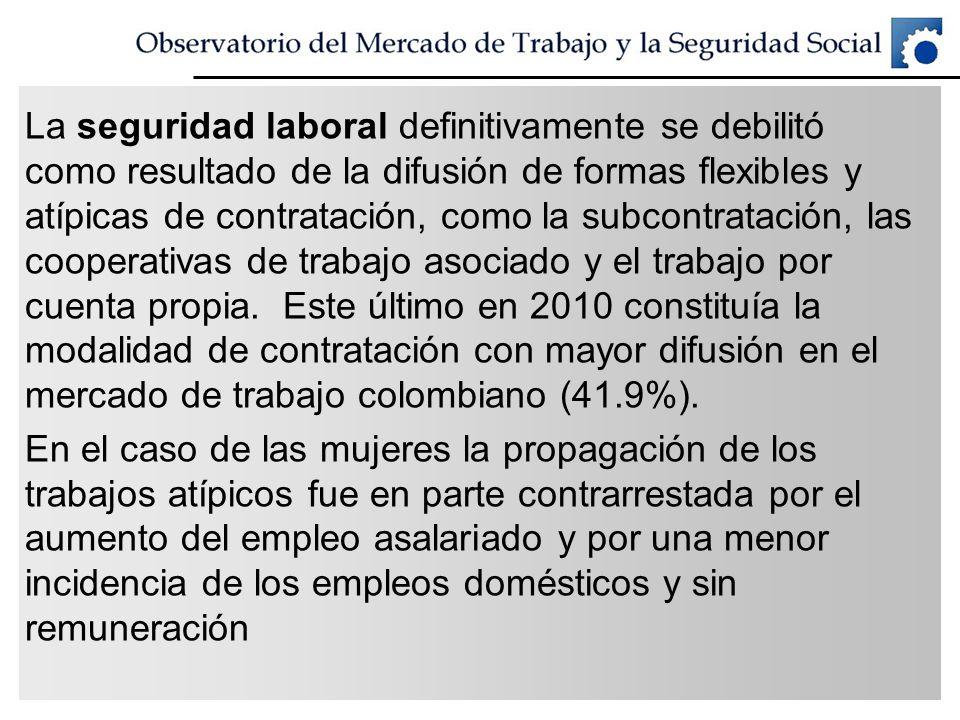 La seguridad laboral definitivamente se debilitó como resultado de la difusión de formas flexibles y atípicas de contratación, como la subcontratación, las cooperativas de trabajo asociado y el trabajo por cuenta propia. Este último en 2010 constituía la modalidad de contratación con mayor difusión en el mercado de trabajo colombiano (41.9%).