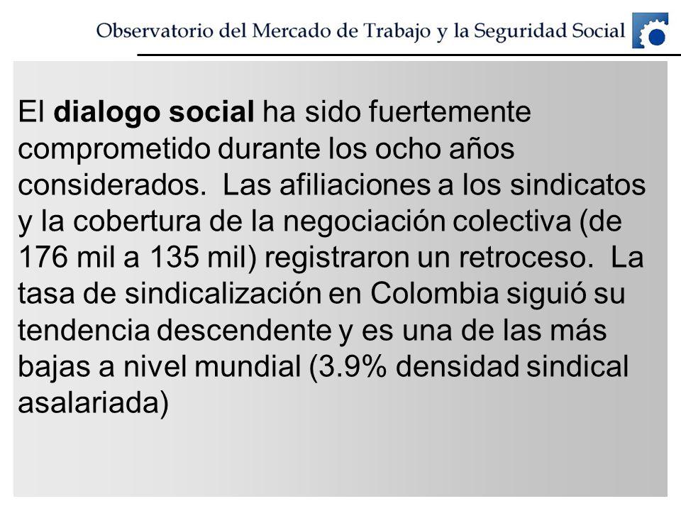 El dialogo social ha sido fuertemente comprometido durante los ocho años considerados.