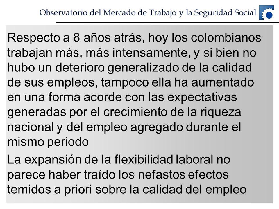 Respecto a 8 años atrás, hoy los colombianos trabajan más, más intensamente, y si bien no hubo un deterioro generalizado de la calidad de sus empleos, tampoco ella ha aumentado en una forma acorde con las expectativas generadas por el crecimiento de la riqueza nacional y del empleo agregado durante el mismo periodo
