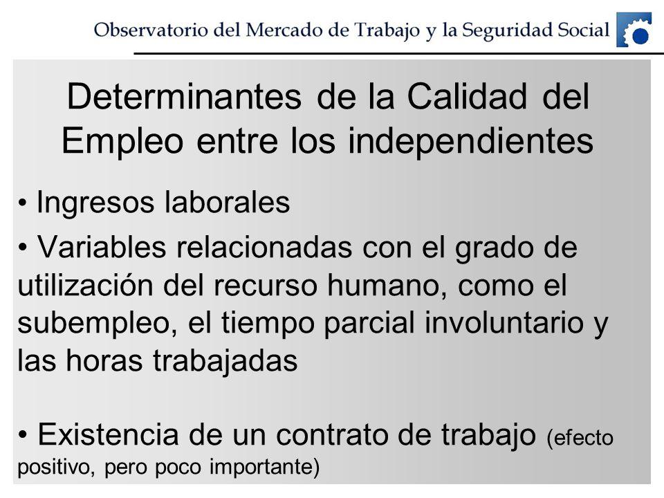 Determinantes de la Calidad del Empleo entre los independientes