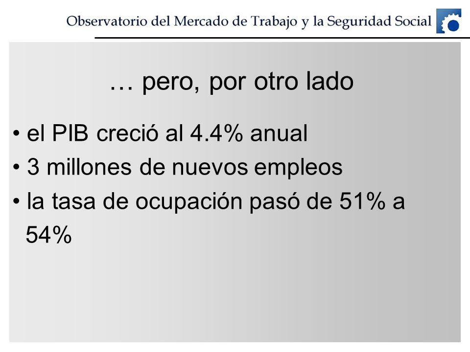 … pero, por otro lado el PIB creció al 4.4% anual