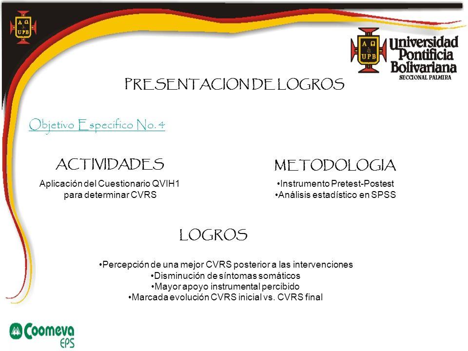 ACTIVIDADES METODOLOGIA LOGROS
