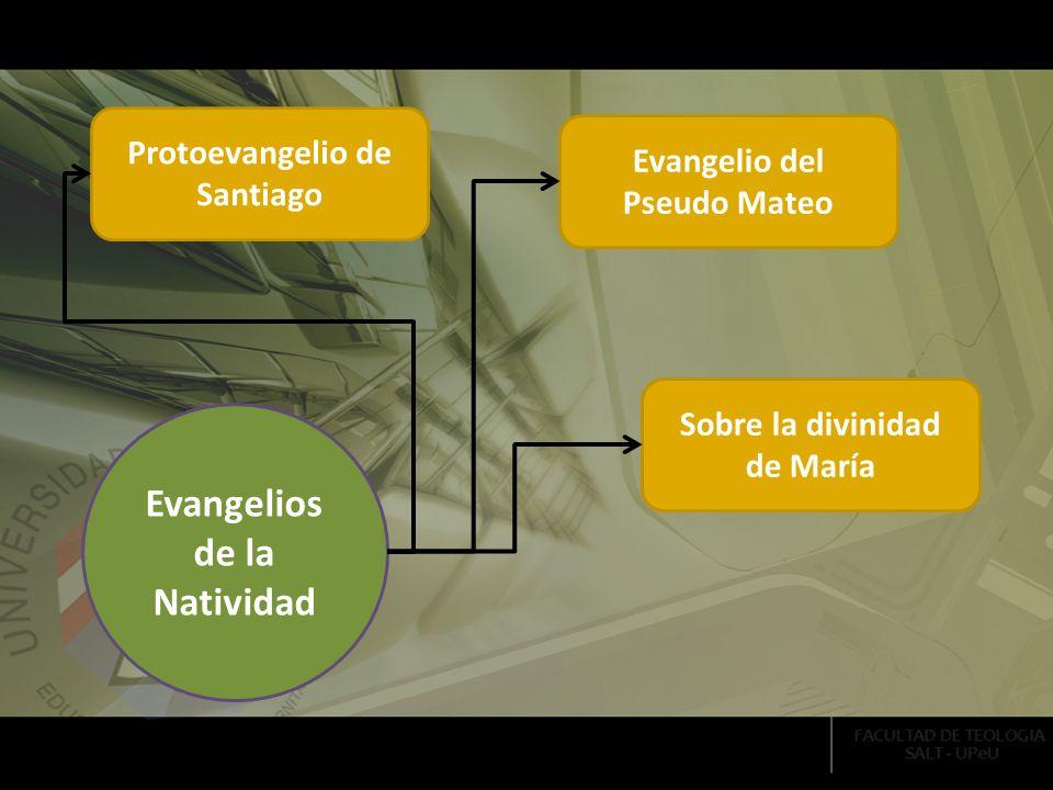 Evangelios de la Natividad