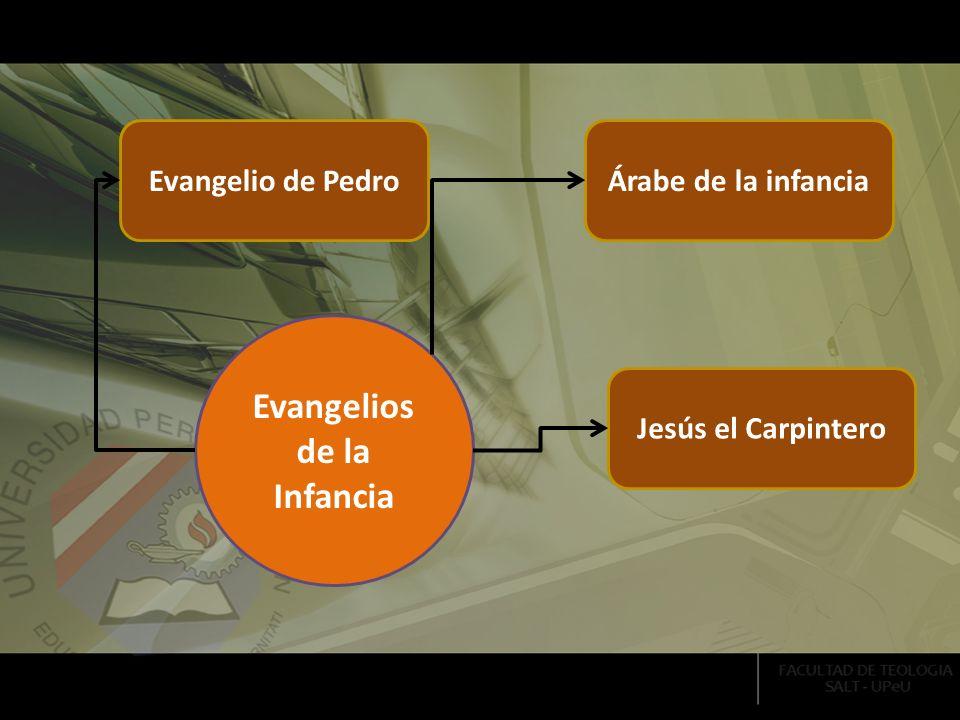 Evangelios de la Infancia