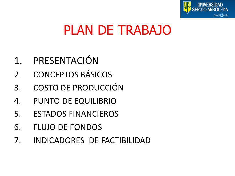 PLAN DE TRABAJO PRESENTACIÓN CONCEPTOS BÁSICOS COSTO DE PRODUCCIÓN