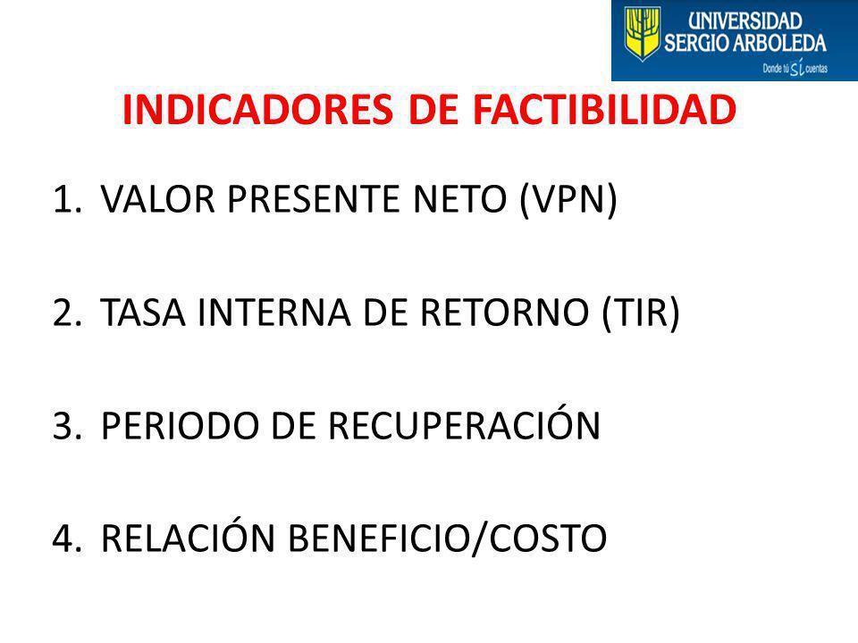 INDICADORES DE FACTIBILIDAD