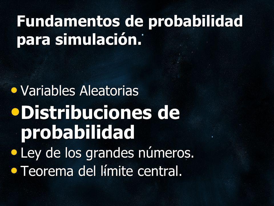 Fundamentos de probabilidad para simulación.