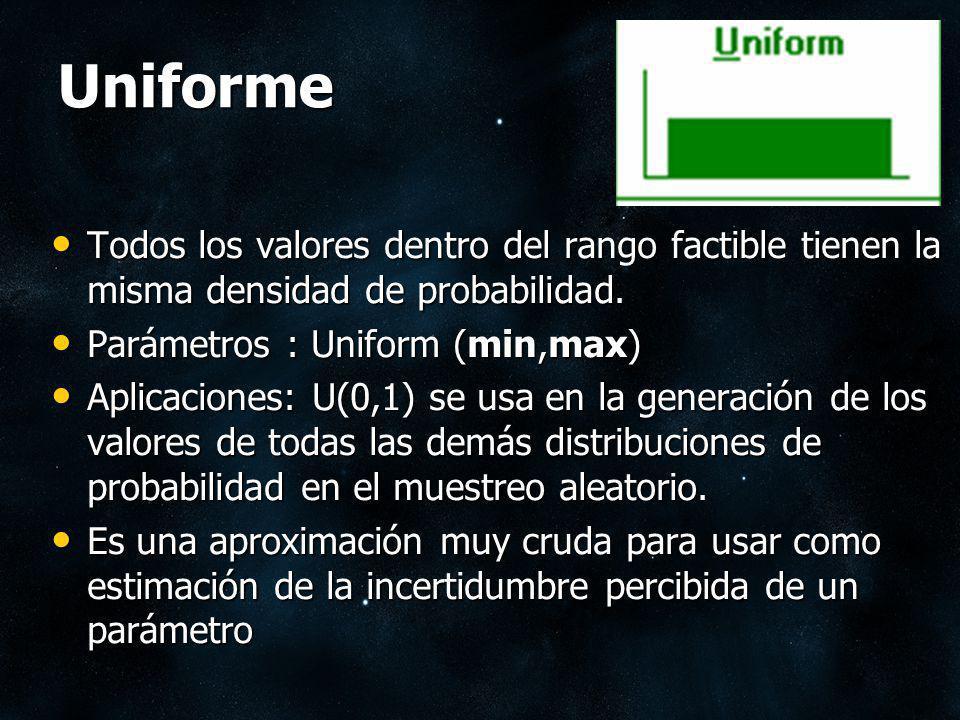 Uniforme Todos los valores dentro del rango factible tienen la misma densidad de probabilidad. Parámetros : Uniform (min,max)