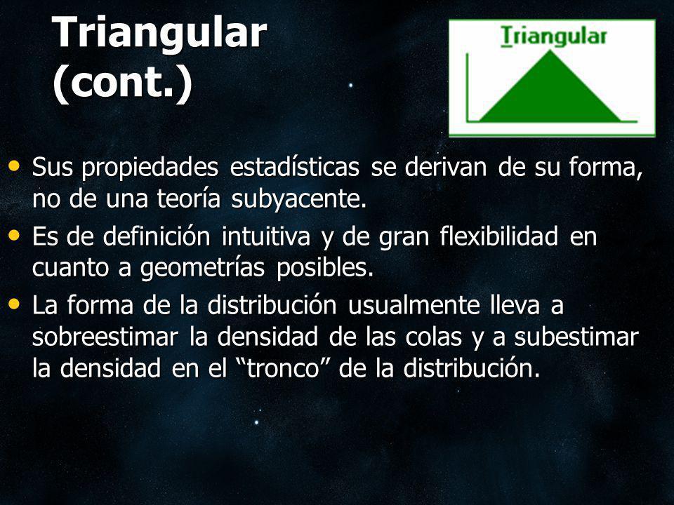 Triangular (cont.) Sus propiedades estadísticas se derivan de su forma, no de una teoría subyacente.