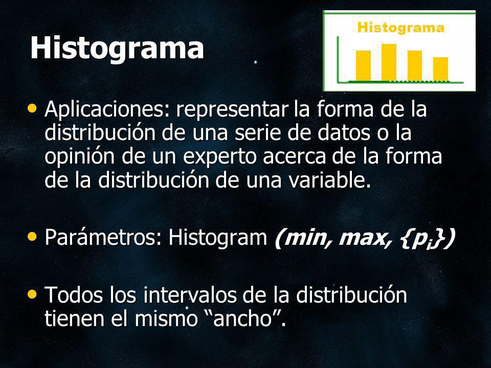Histograma Histograma.