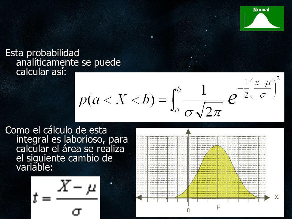 Esta probabilidad analíticamente se puede calcular así: