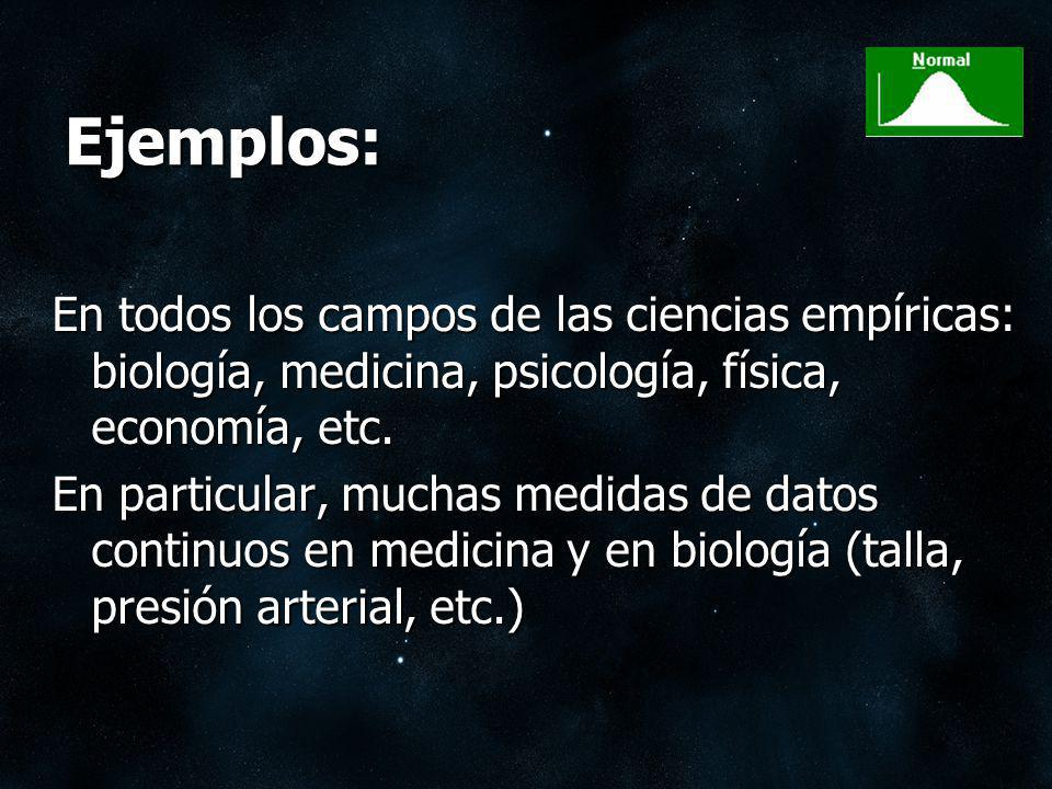 Ejemplos: En todos los campos de las ciencias empíricas: biología, medicina, psicología, física, economía, etc.