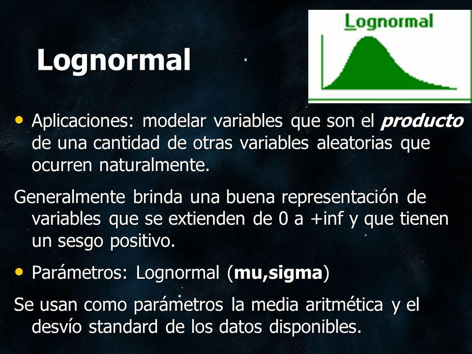 Lognormal Aplicaciones: modelar variables que son el producto de una cantidad de otras variables aleatorias que ocurren naturalmente.