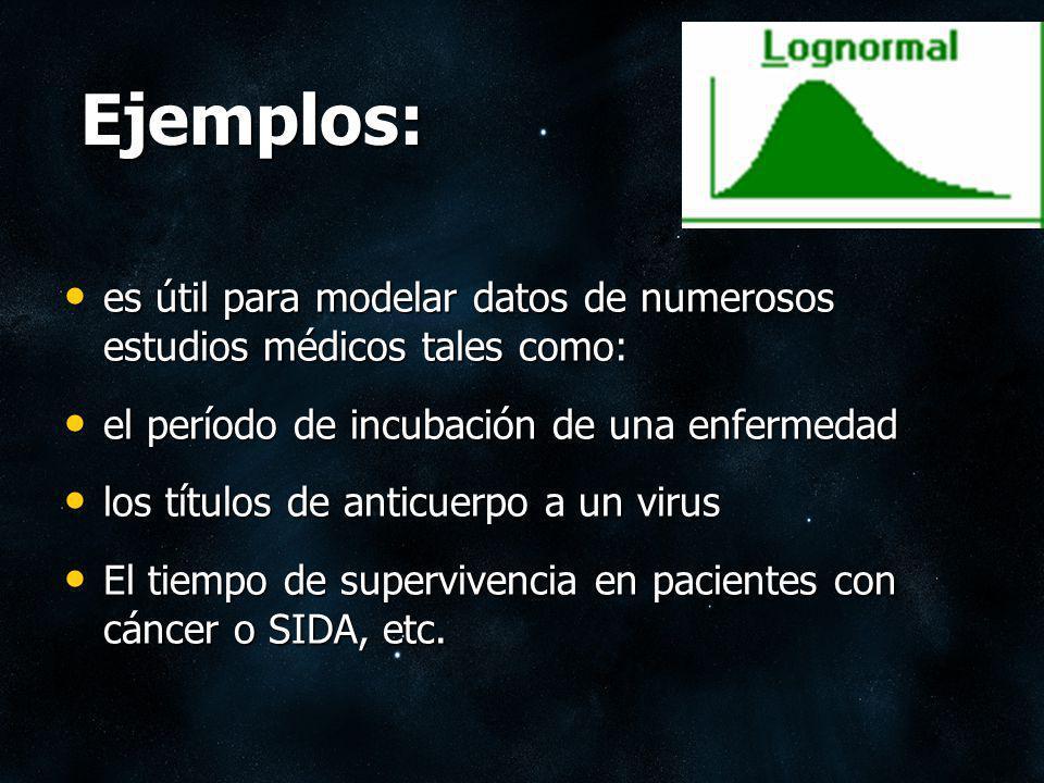 Ejemplos: es útil para modelar datos de numerosos estudios médicos tales como: el período de incubación de una enfermedad.