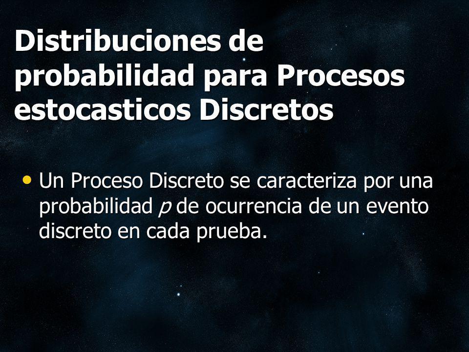 Distribuciones de probabilidad para Procesos estocasticos Discretos