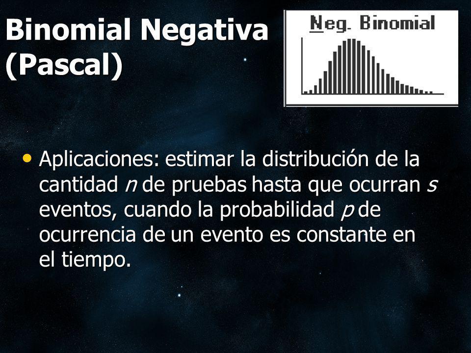 Binomial Negativa (Pascal)