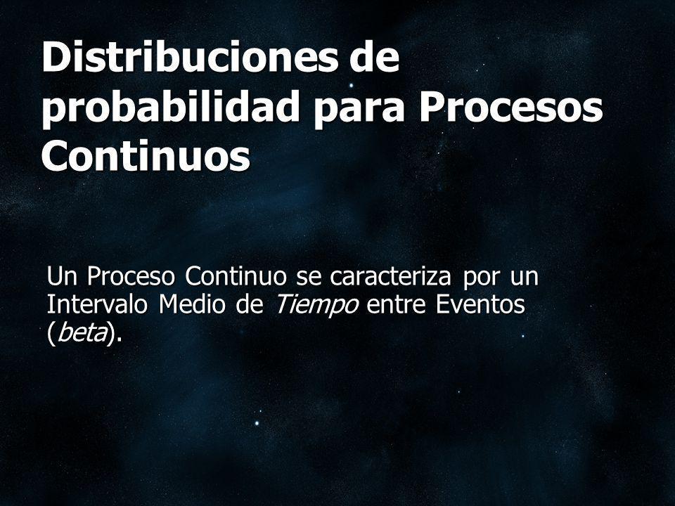 Distribuciones de probabilidad para Procesos Continuos