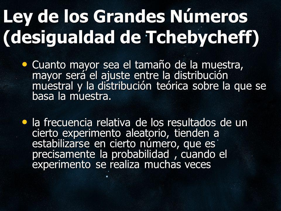 Ley de los Grandes Números (desigualdad de Tchebycheff)