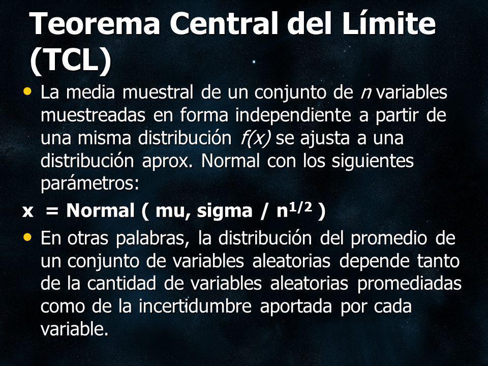 Teorema Central del Límite (TCL)