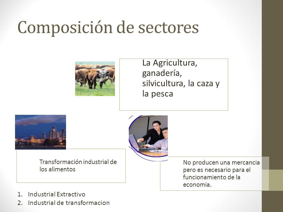 Composición de sectores
