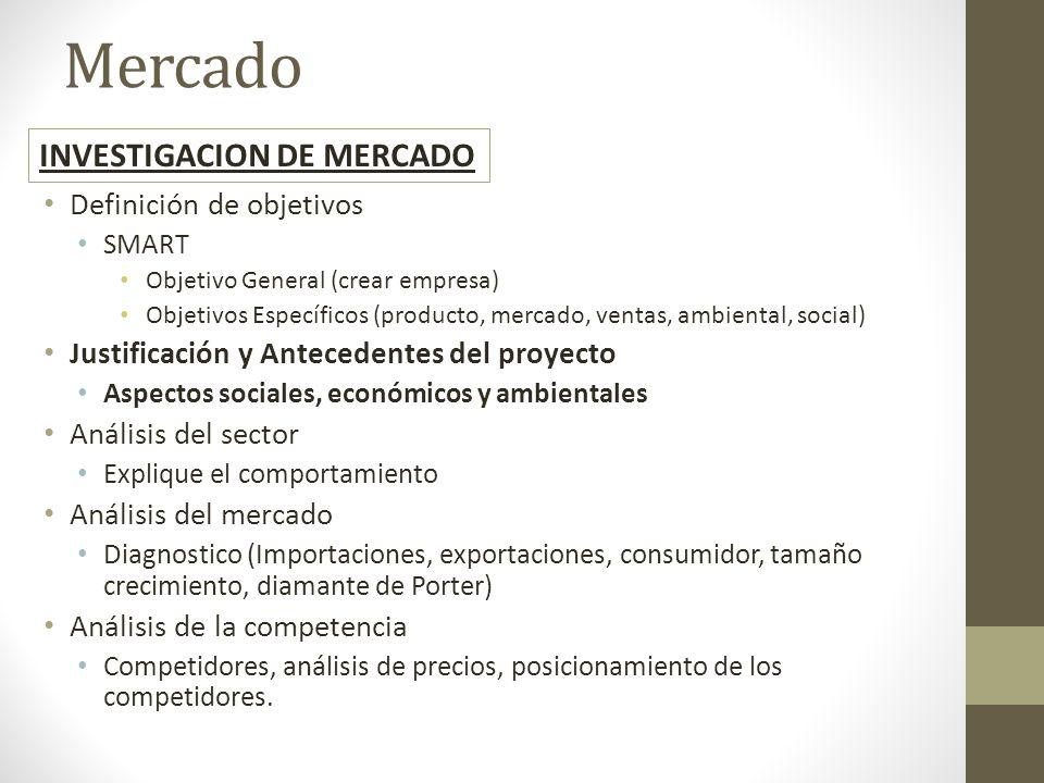 Mercado INVESTIGACION DE MERCADO Definición de objetivos
