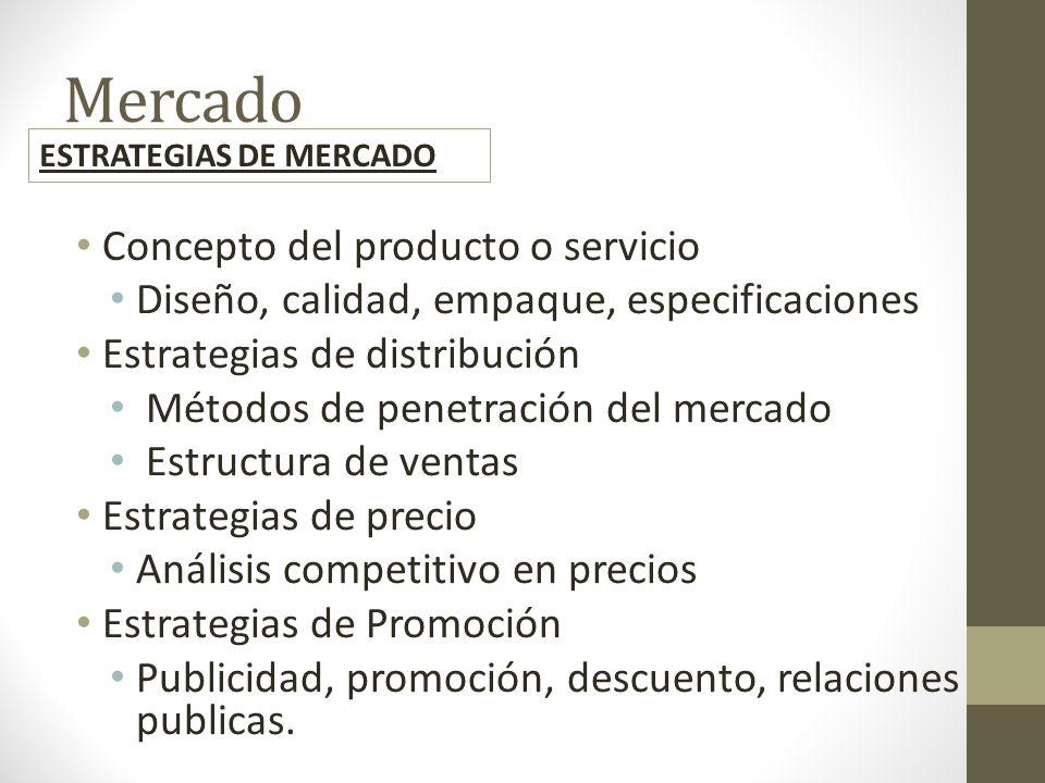 Mercado Concepto del producto o servicio