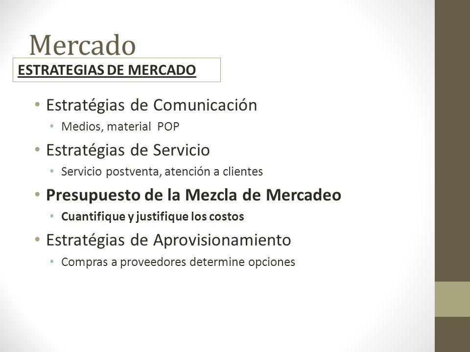 Mercado Estratégias de Comunicación Estratégias de Servicio