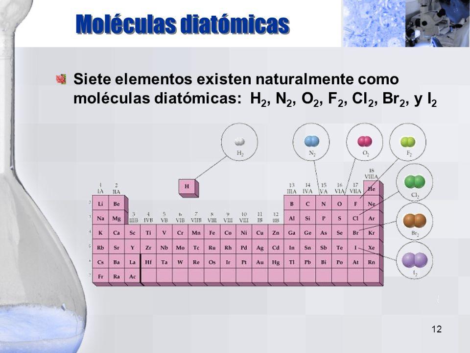 Moléculas diatómicas Siete elementos existen naturalmente como moléculas diatómicas: H2, N2, O2, F2, Cl2, Br2, y I2.