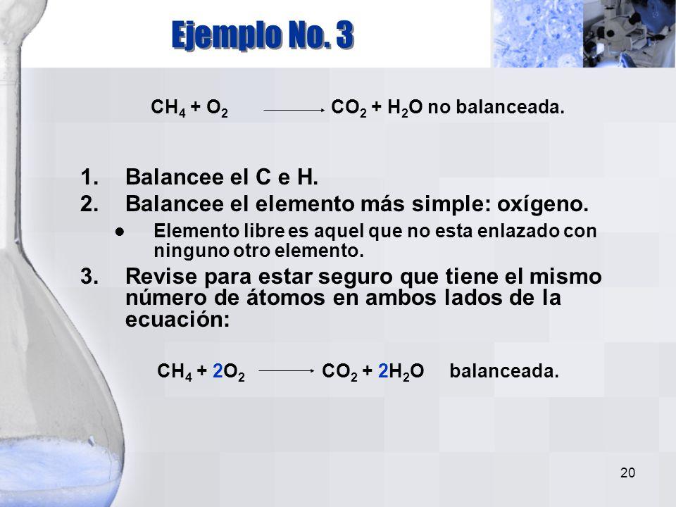 CH4 + O2 CO2 + H2O no balanceada.