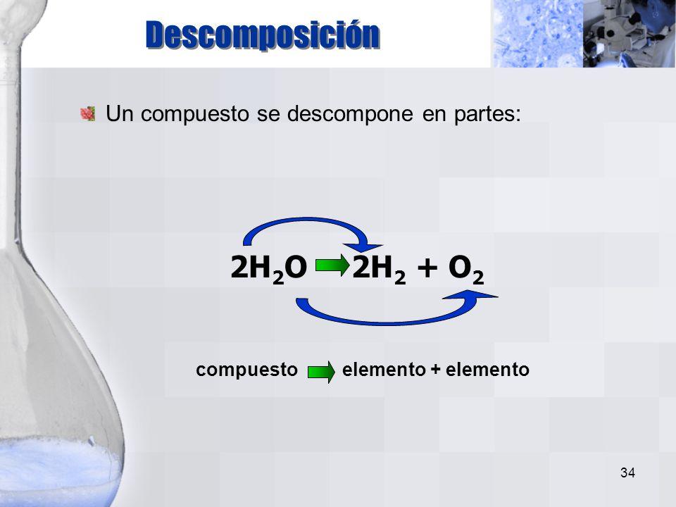 Descomposición 2H2O 2H2 + O2 Un compuesto se descompone en partes: