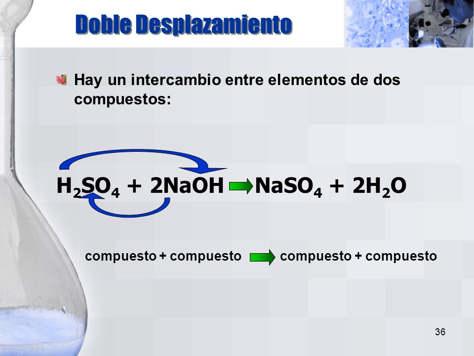 Doble Desplazamiento H2SO4 + 2NaOH NaSO4 + 2H2O