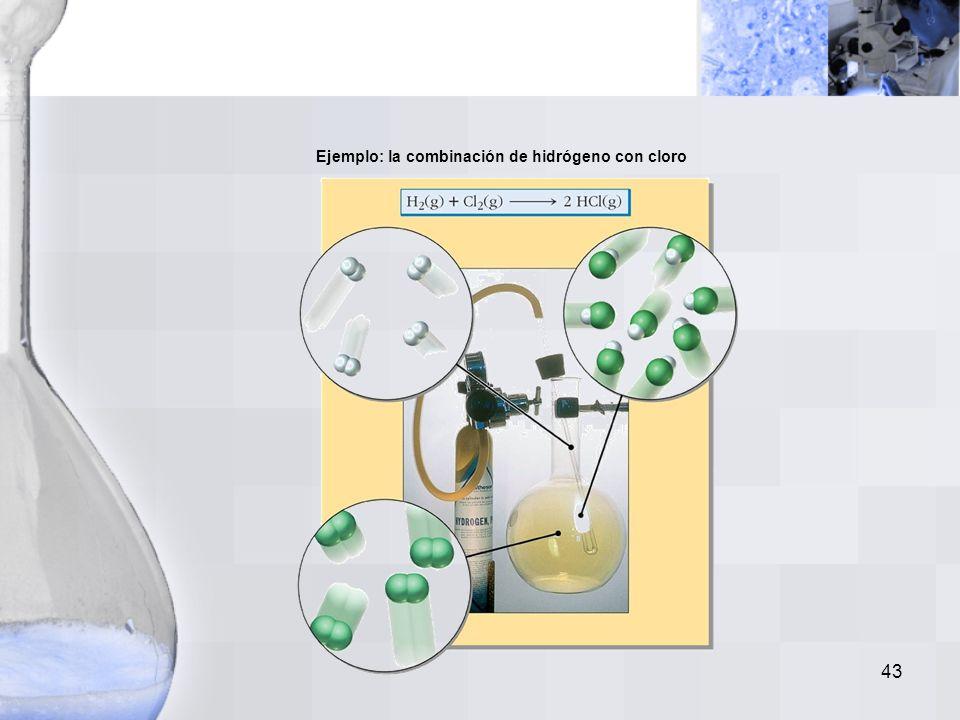 Ejemplo: la combinación de hidrógeno con cloro
