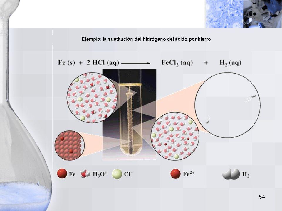 Ejemplo: la sustitución del hidrógeno del ácido por hierro