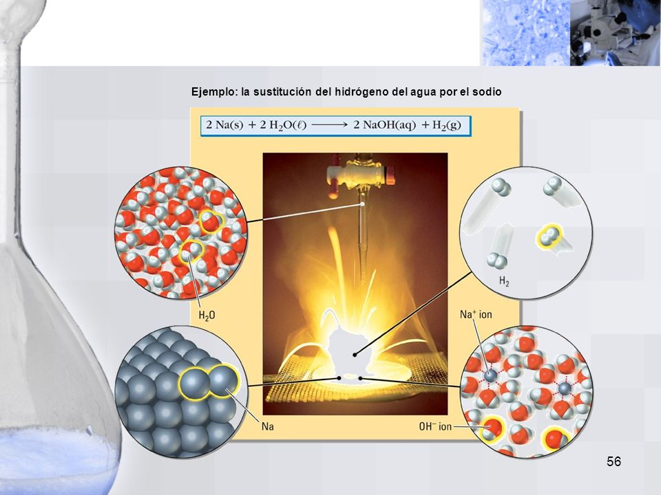 Ejemplo: la sustitución del hidrógeno del agua por el sodio