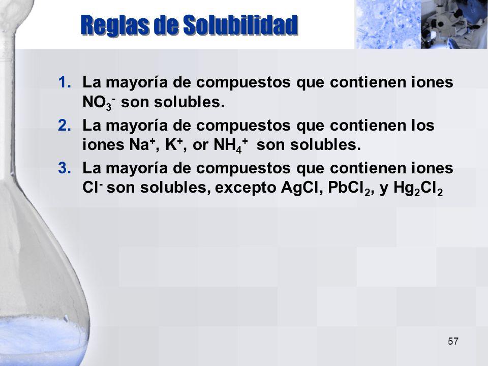 Reglas de Solubilidad La mayoría de compuestos que contienen iones NO3- son solubles.