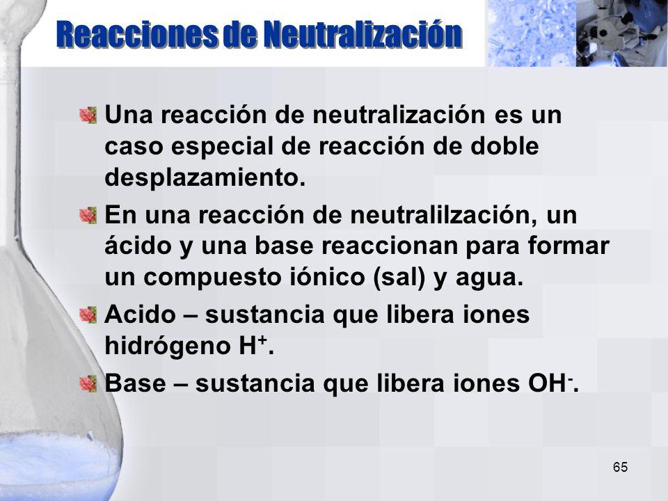 Reacciones de Neutralización
