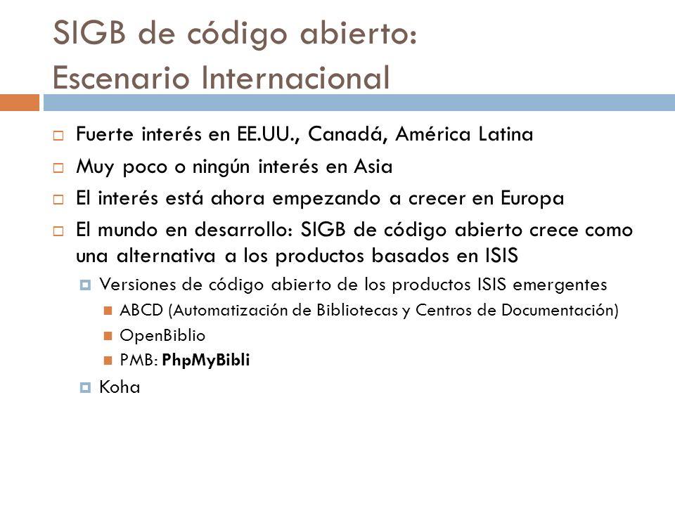 SIGB de código abierto: Escenario Internacional