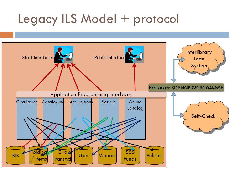 Legacy ILS Model + protocol