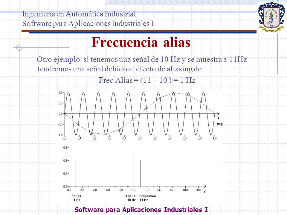 Frecuencia alias Ingeniería en Automática Industrial