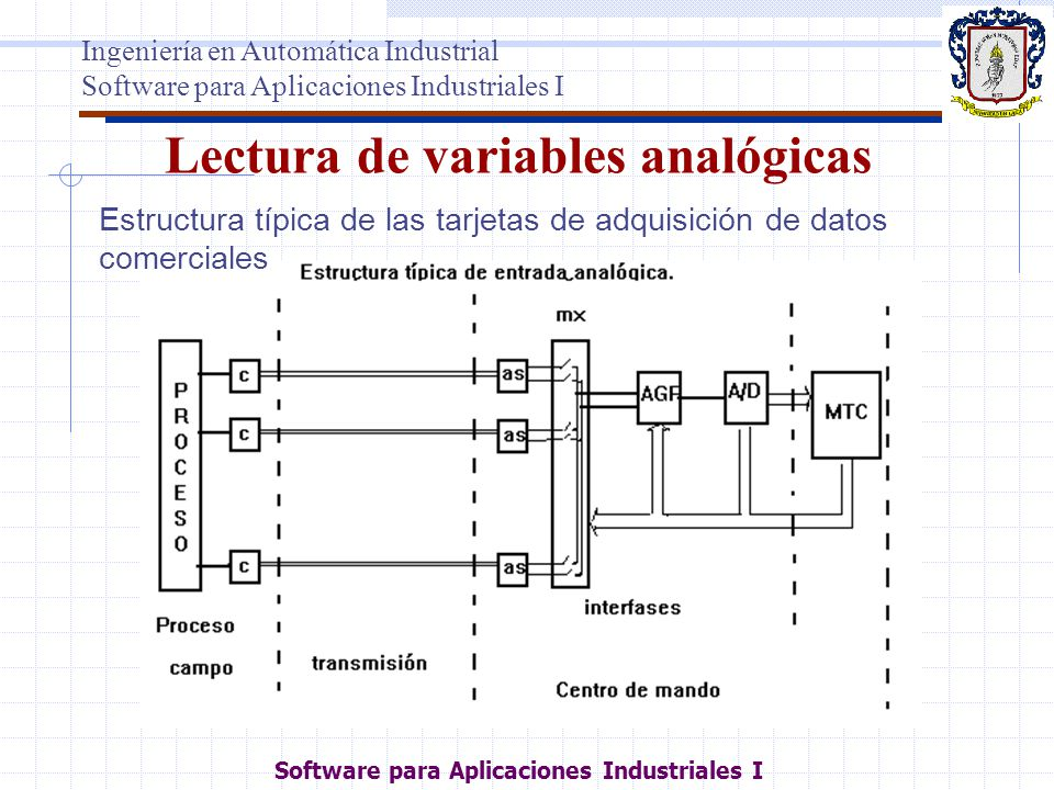 Lectura de variables analógicas