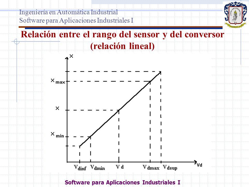 Relación entre el rango del sensor y del conversor (relación lineal)