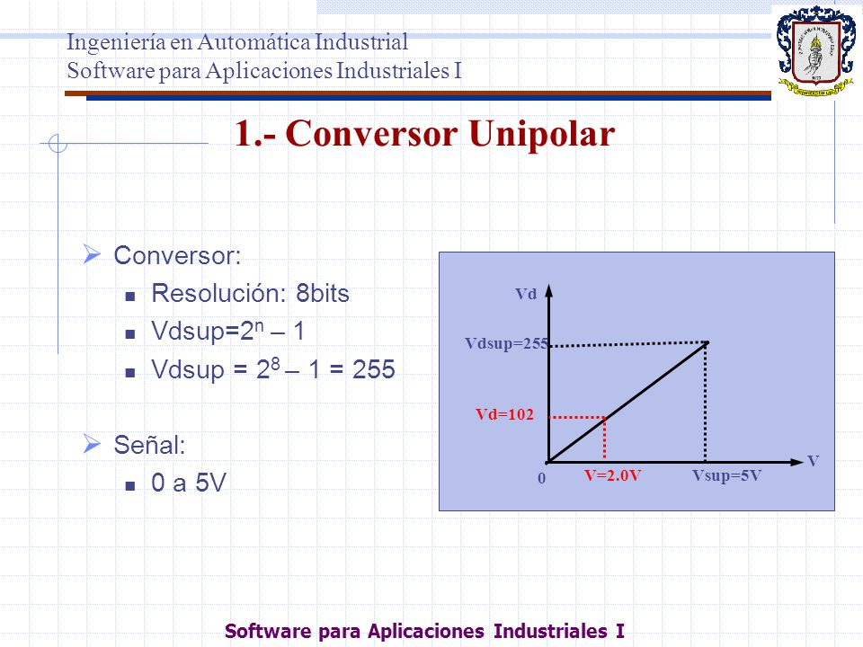 1.- Conversor Unipolar Conversor: Resolución: 8bits Vdsup=2n – 1